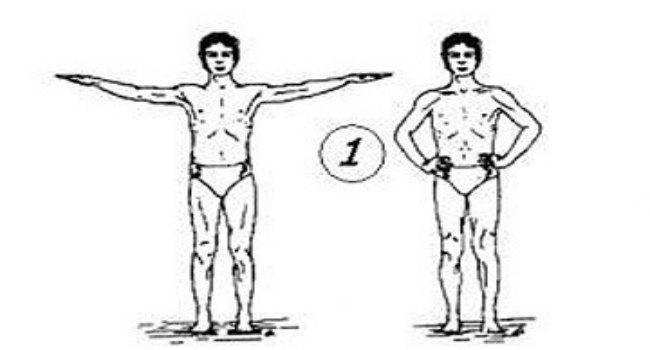 гимнастика тибетских монахов-упражнение 1